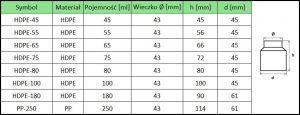 Pojemniki fi 43 45 250 ml 300x115 - pojemniki-fi-43-45-250-ml