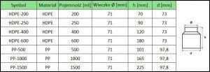 pojemniki-fi-71-200-1500-ml