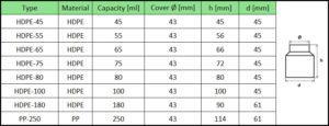Pojemniki fi 43 45-250 ml